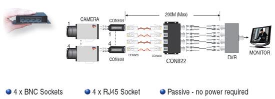 antihum com rj45 sockets into 4 bnc sockets con822 balun diagram